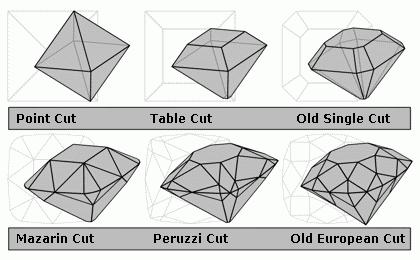 diamond_cut_history